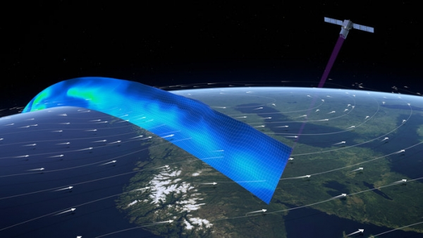 Profiling the world's winds( Credit: ESA/ATG medialab)