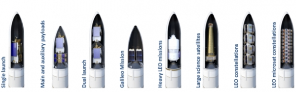 Ariane 6 possible missions and configurations(Credit: ArianeGroup)