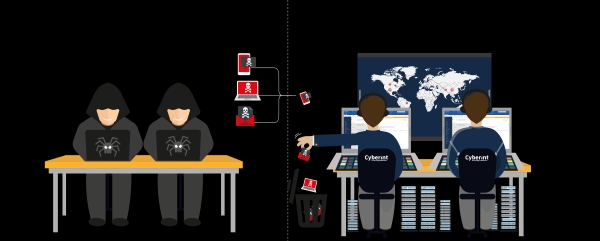 Hacker-strip(Credit CyberInt)