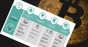 KT to introduce a blockchain platform for local currency